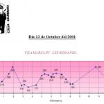 Vilamarxant-Les-Rodanes---13-10-2001