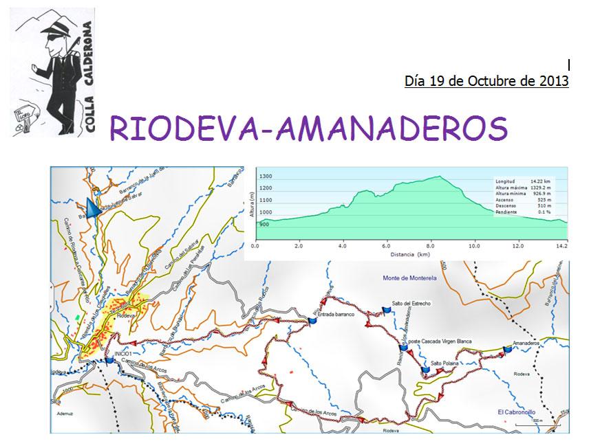 Riodeva-Amanaderos
