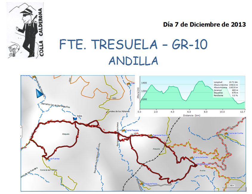 Andilla.-Fte.-Tresuela-GR-10